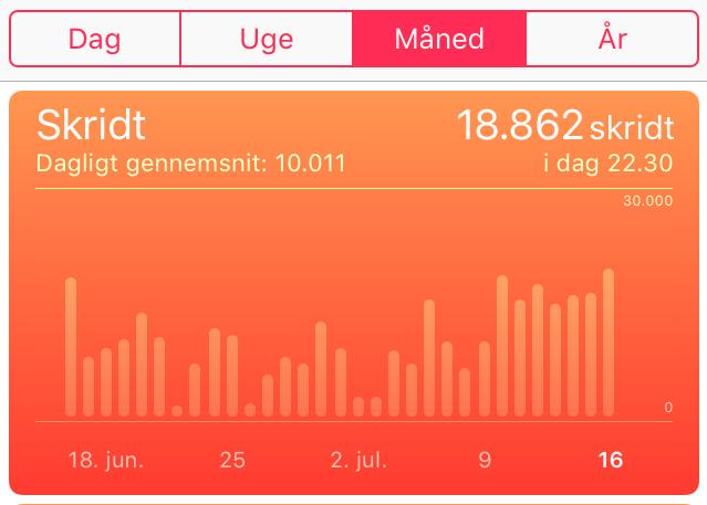 antal skridt om dagen